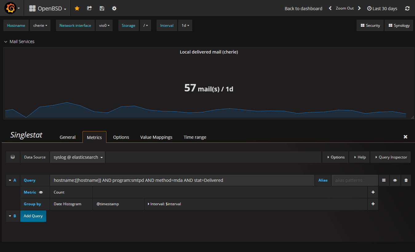 OpenSMTPd local delivery using Grafana